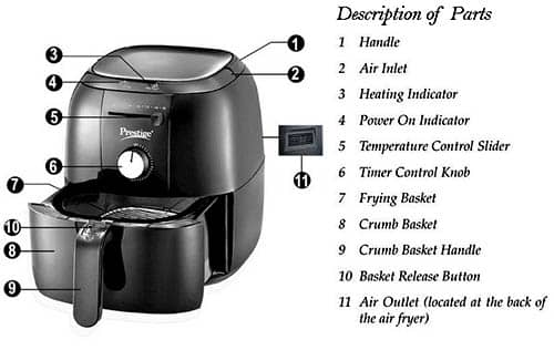 Description of parts of a Power Air Fryer Oven